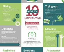 10 Keys to Happier Living wall poster